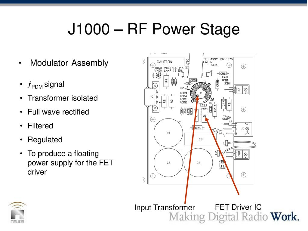 Outline Transmitter Design Overview Operation And Servicing Dcc Rf Buffer Stage J1000 Power Modulator Assembly Pdm Signal