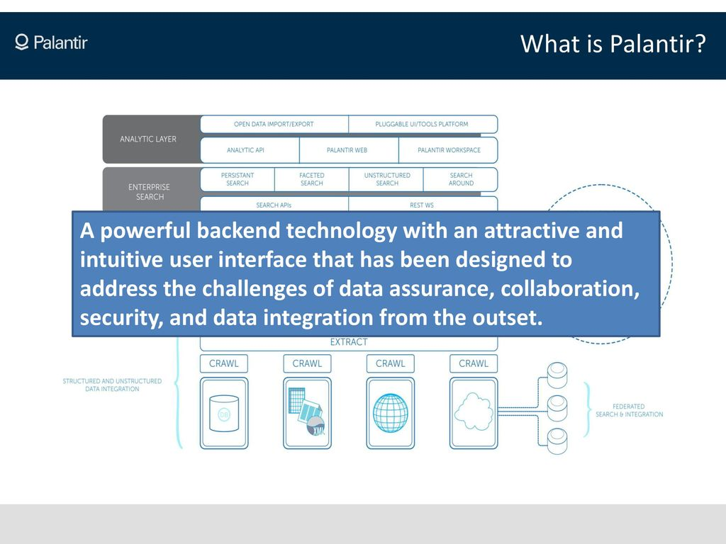 Palantir as Intelligence Infrastructure - ppt download