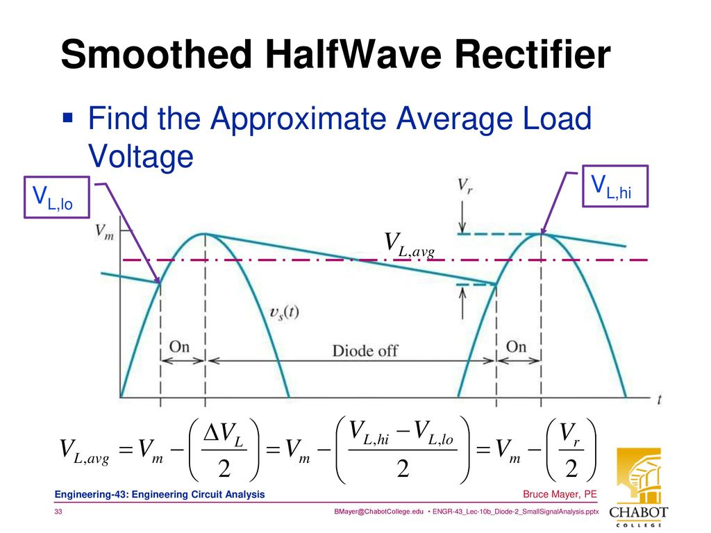 Registered Electrical Mechanical Engineer Ppt Download Halfwave Rectifier Circuit Diagram Smoothed