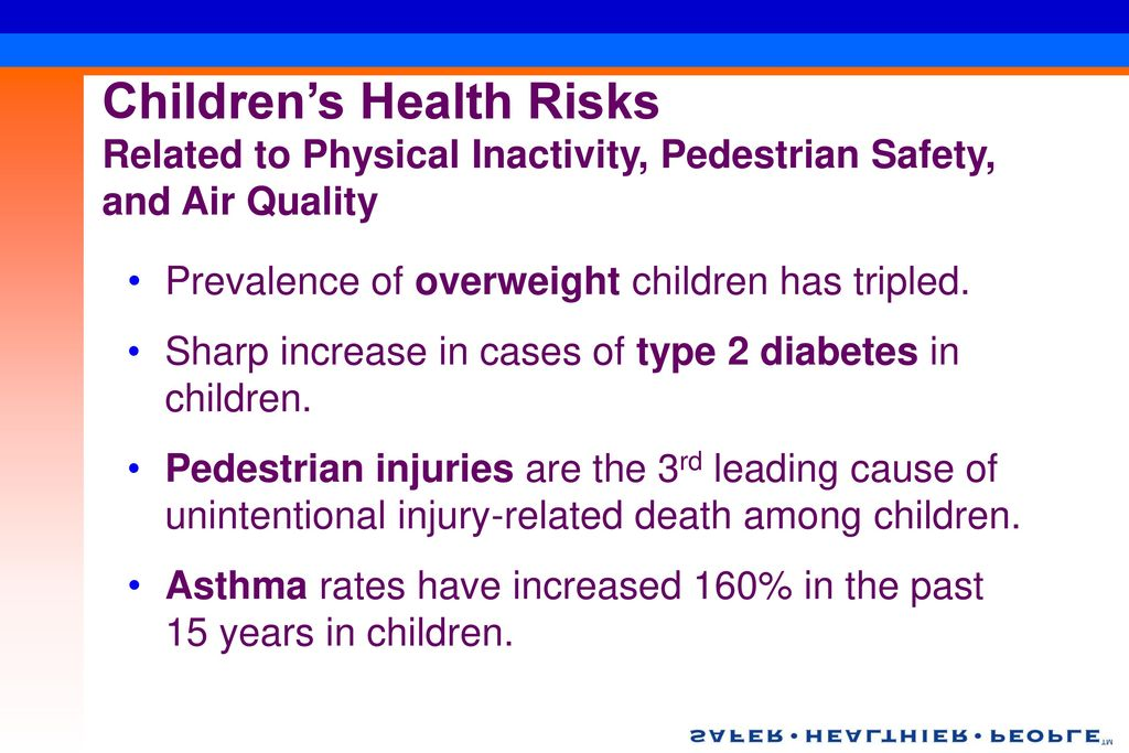 Children's Health Risks Related to Physical Inactivity, Pedestrian Safety, and Air Quality