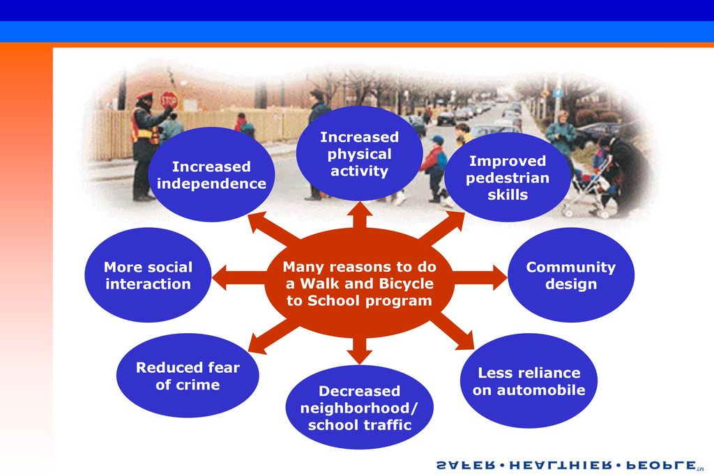 Increased physical. activity. Increased. independence. Improved. pedestrian. skills. More social.