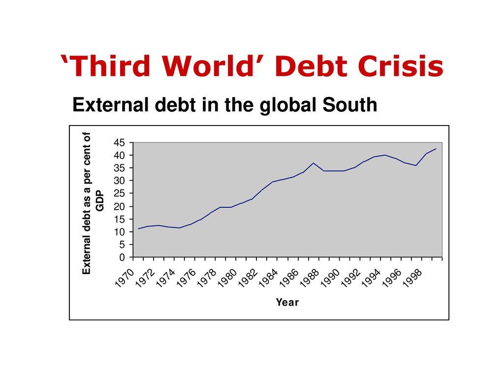 3rd world debt crisis