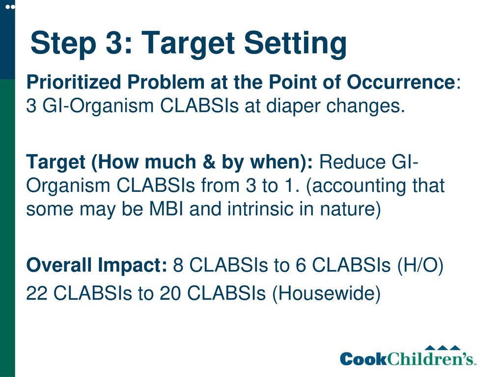 Cook Children's At A Glance - ppt download