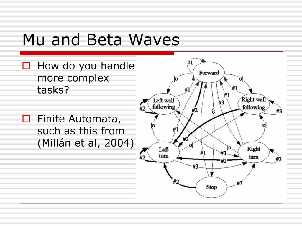 Brain Computer Interfaces - ppt download
