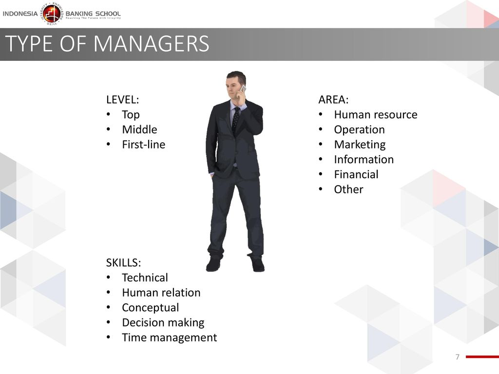 TYPE OF MANAGERS LEVEL: Top Middle First-line AREA: Human resource
