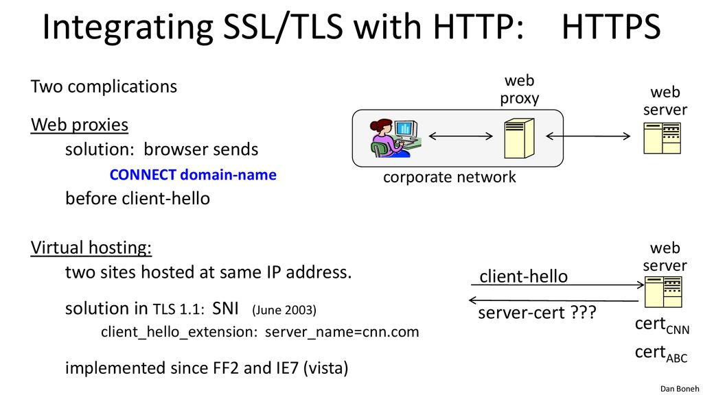 Web security HTTPS and the Lock Icon  - ppt download