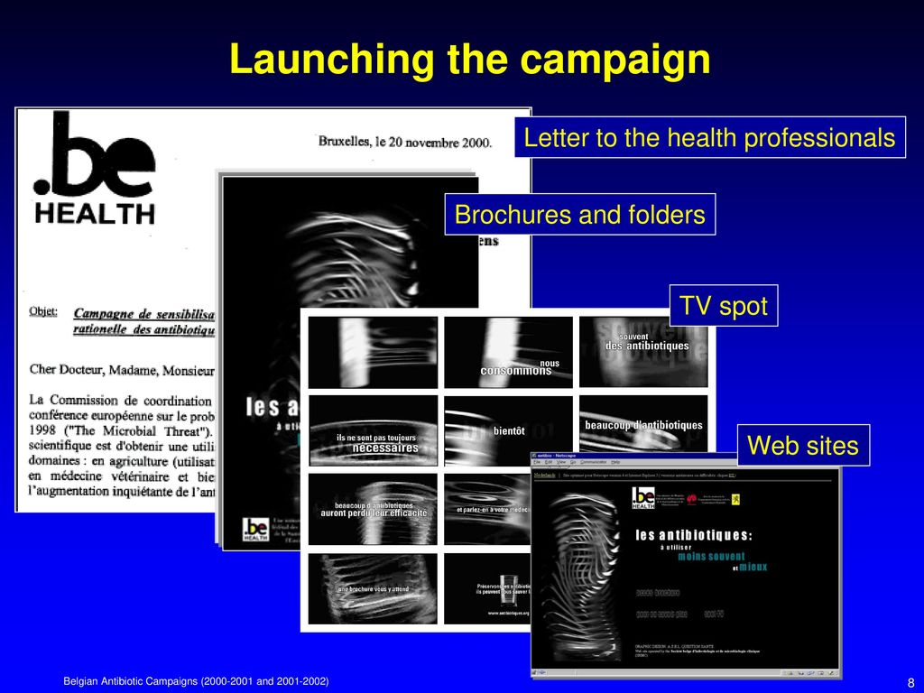 Belgian Antibiotic Campaigns ( and ) - ppt download