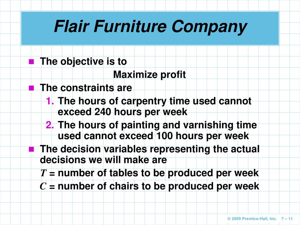 Flair Furniture Company