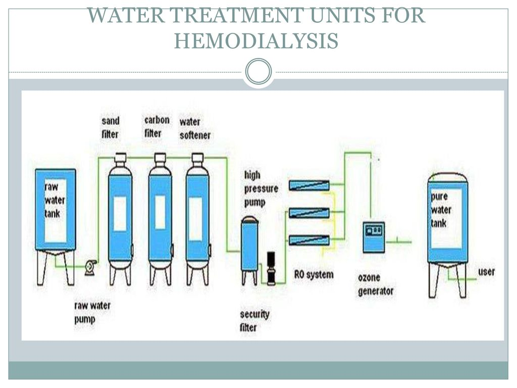 ... hemodialysis water treatment final study guide The cms dialysis page  provides basic information related to survey