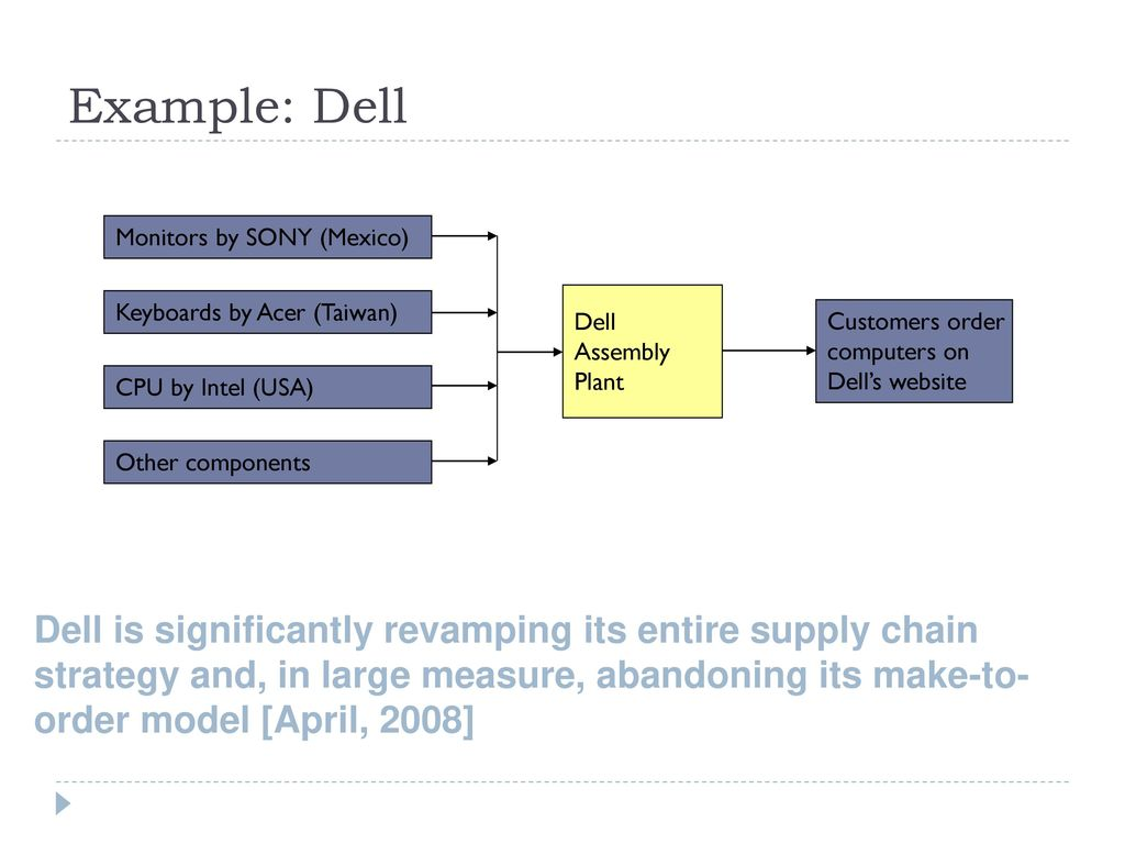 sony supply chain strategy