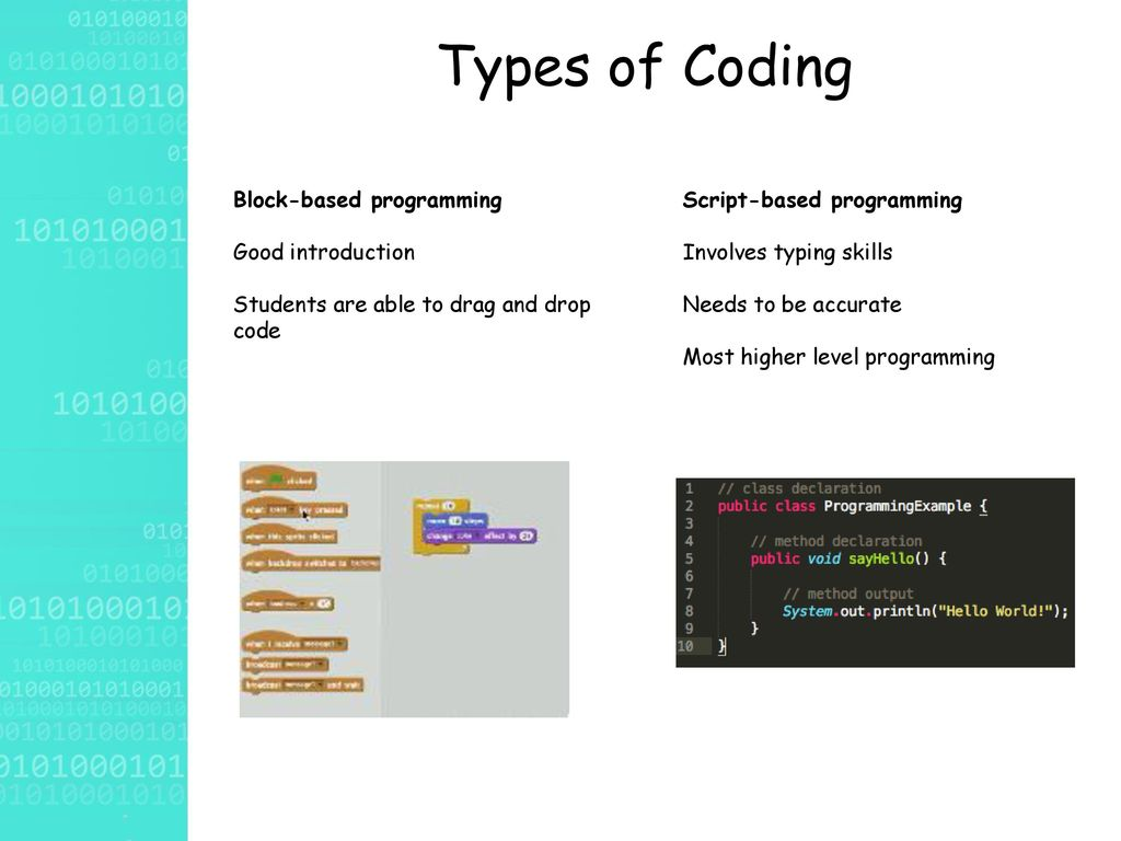 Introducing Coding To Your Classroom - ppt download
