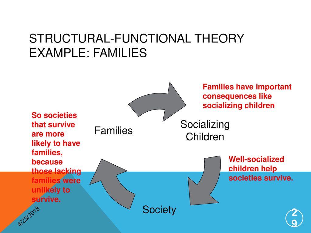 Dr Bah Introductory Sociology Dr Ablo Bah Copyright Ppt