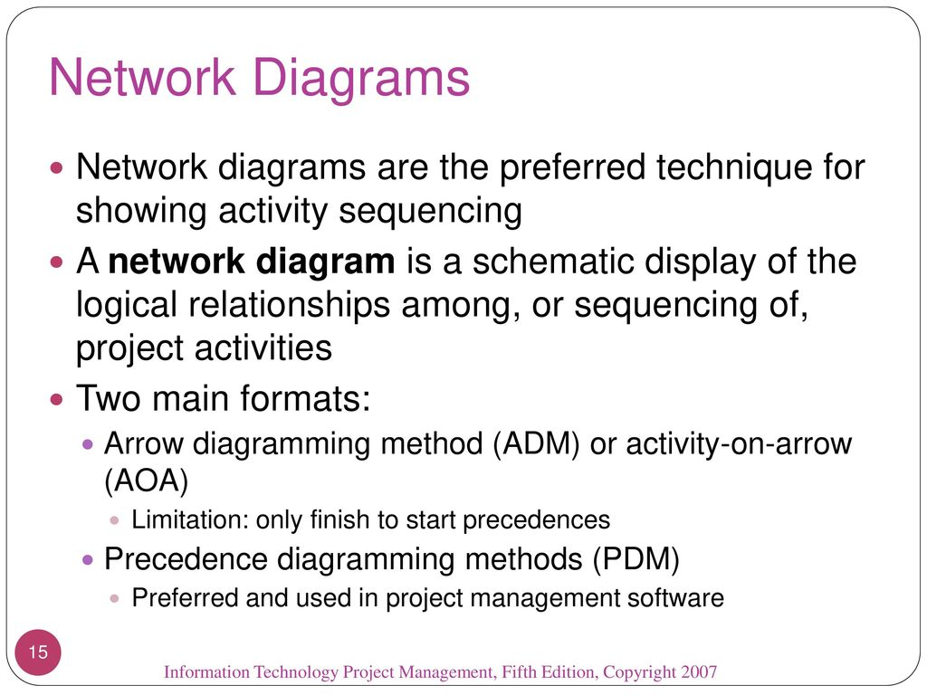 Network+Diagrams+Network+diagrams+are+the+preferred+technique+for+showing+activity+sequencing. chapter 6 project time management ppt download