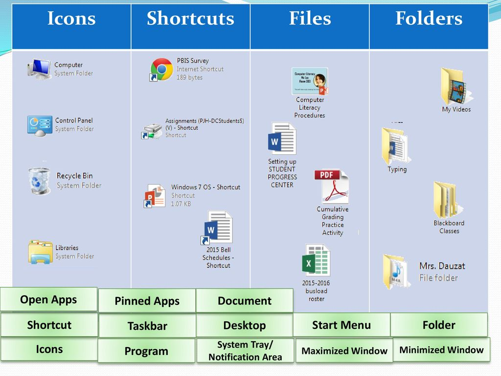 Windows 7 Operating System: - ppt download