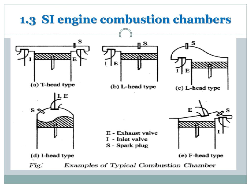 Aae Chapter 1 Theory Of Combustion Ppt Download Si Engine Diagram 29 13 Chambers