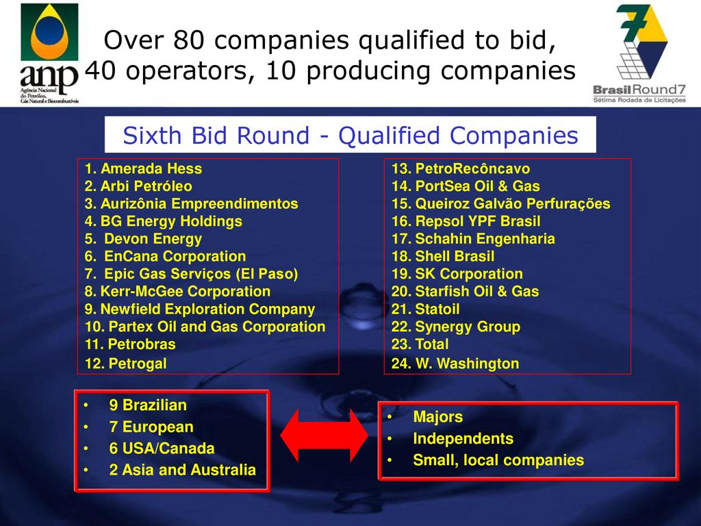 EXPLORATION AND PRODUCTION BID ROUNDS IN BRAZIL - ppt download