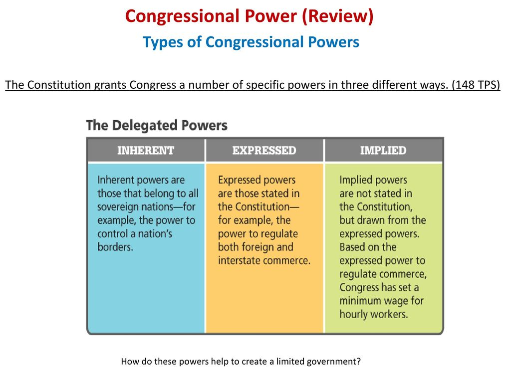 25.25 ] The Expressed Powers - ppt download With Powers Of Congress Worksheet
