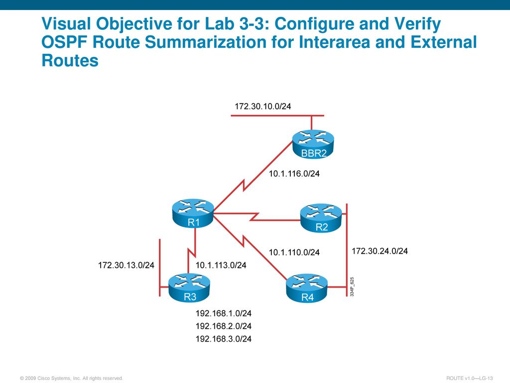 11 Visual Objective for Lab 3-1: Configure and Verify OSPF to Improve  Routing Performance