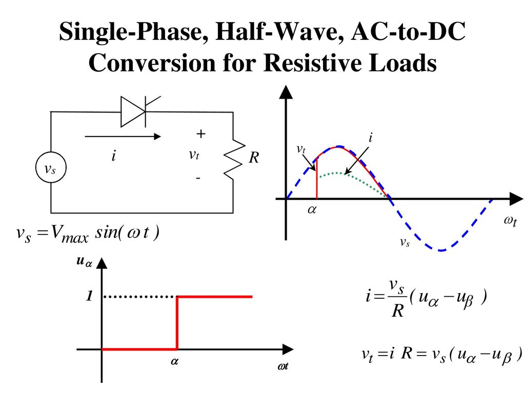 Chapter 3 Power Electronic Circuits Ppt Download Convert Dc To Ac Circuit 4 Single Phase Half Wave Conversion For Resistive Loads