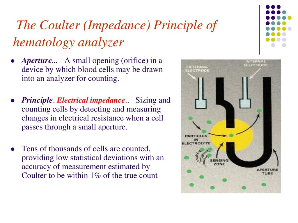 Automatic Electronic Blood Cell Counting - ppt download