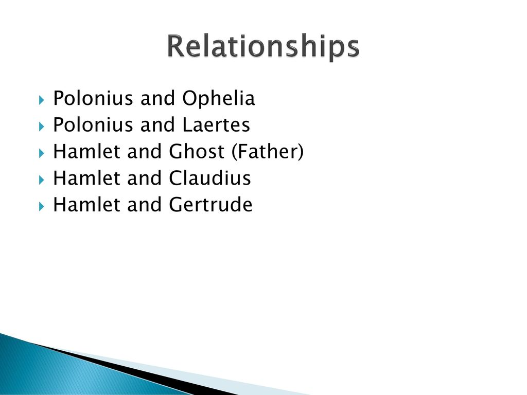 polonius and laertes relationship
