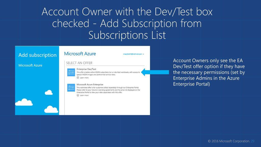 Enterprise Azure Operations Updated September Ppt Download
