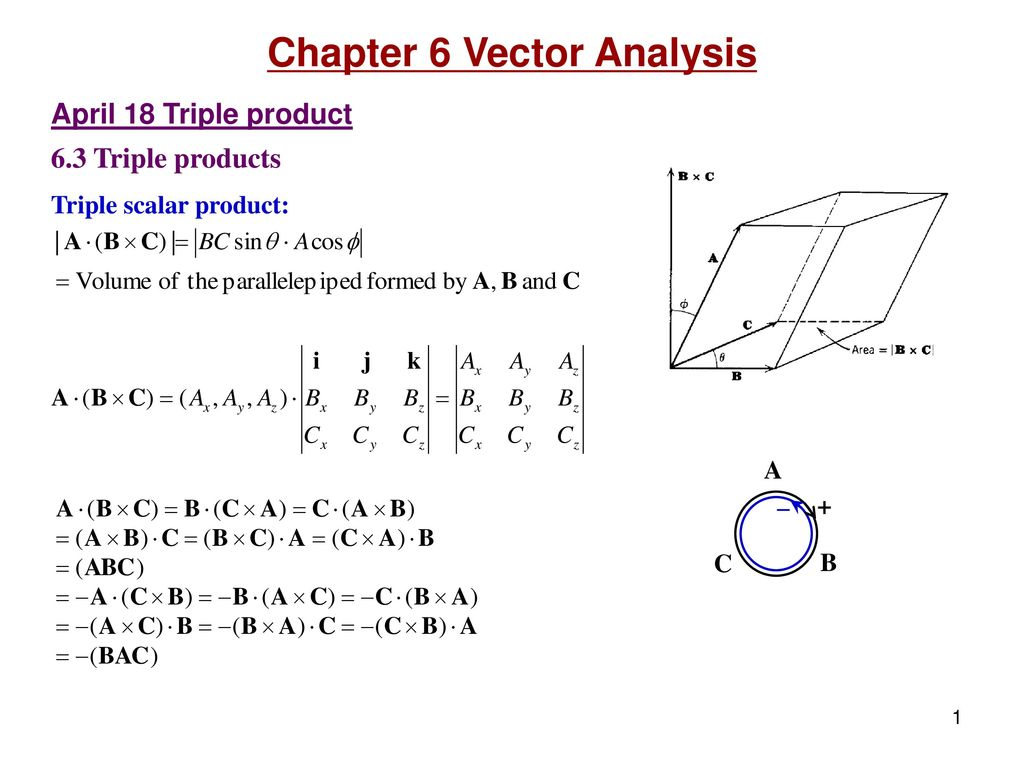 Chapter 6 vector analysis ppt download chapter 6 vector analysis ccuart Choice Image