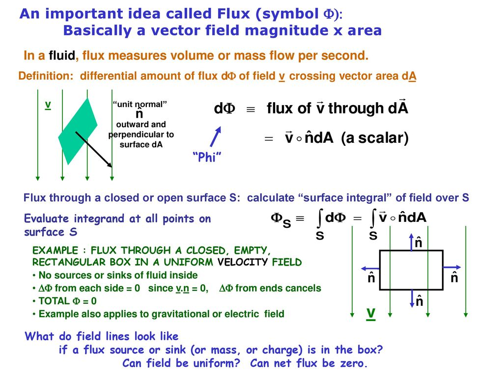 Flux Definition Fluid Flow Example Gaussian Surfaces Ppt Download