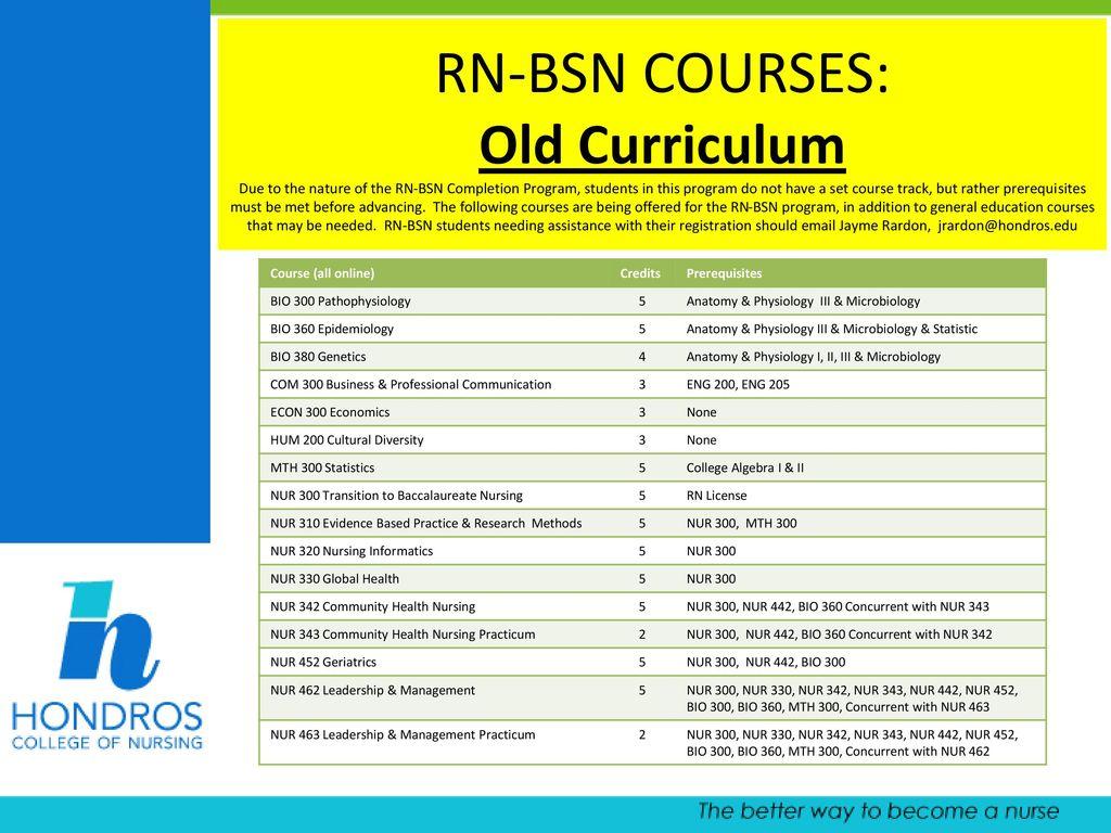 Hondros College of Nursing Student Registration - ppt download