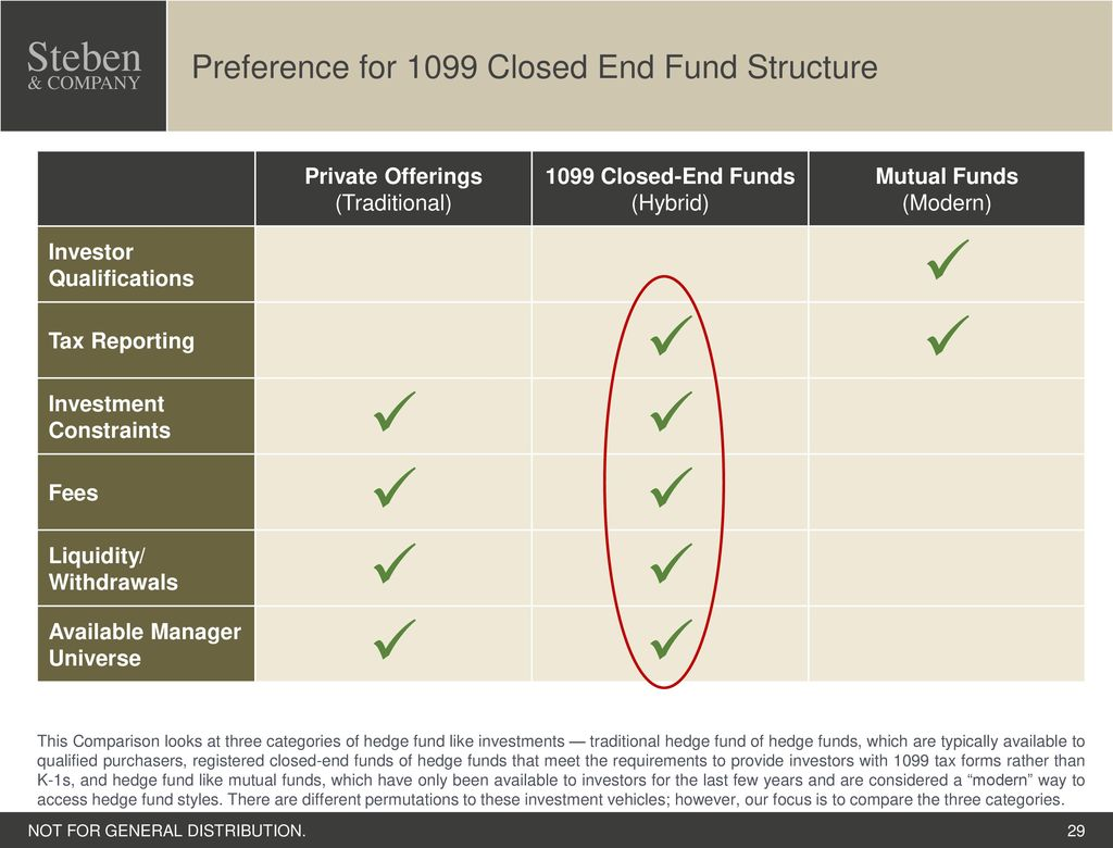 Got Hedge Funds? The Case For Direct Access - ppt download