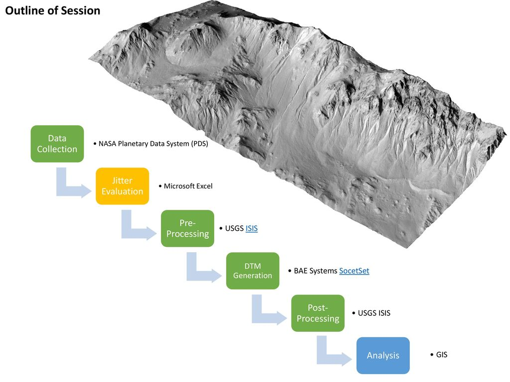nasa planetary data system - HD1024×768