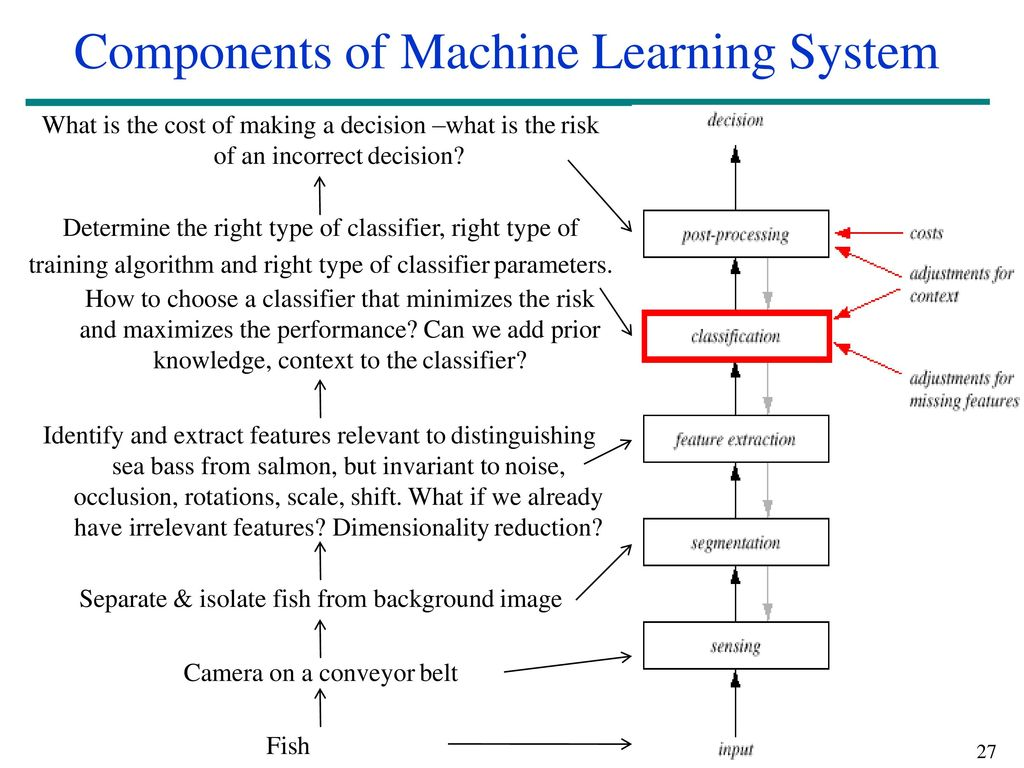 Artificial Intelligence - ppt download