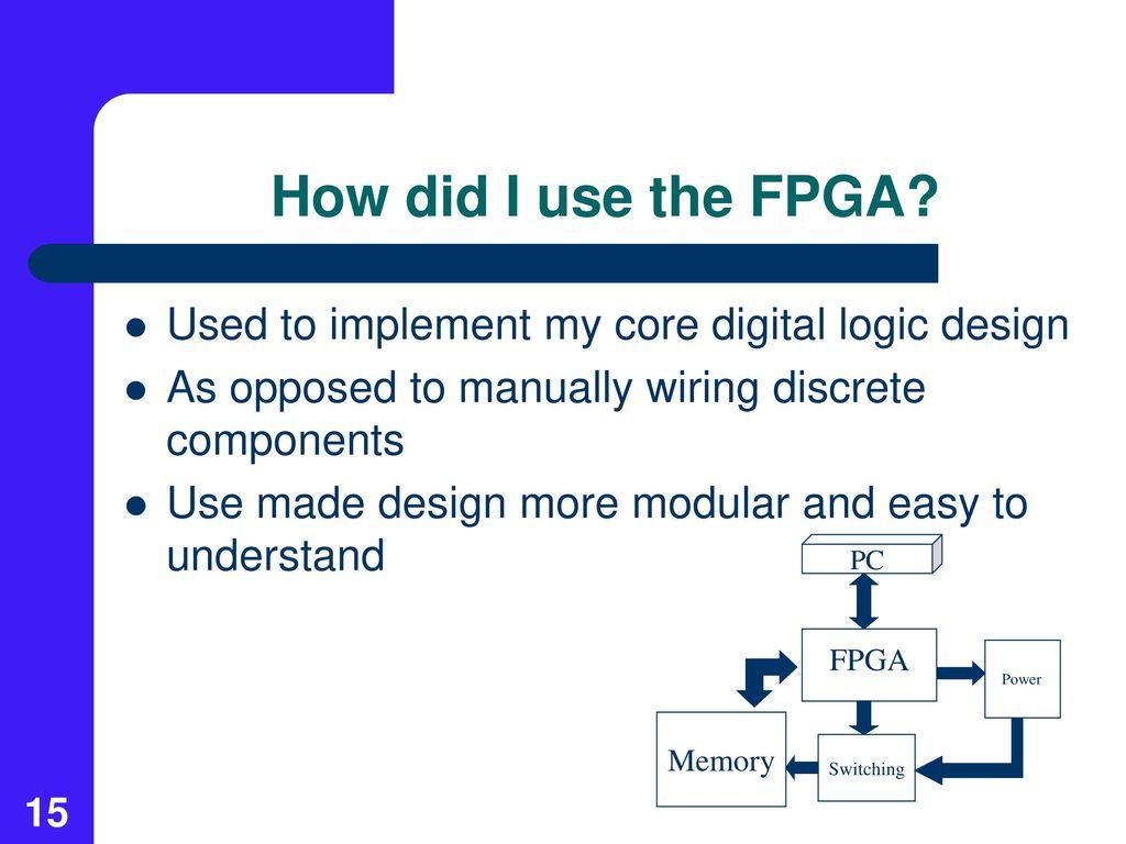 Fpga Based E Eprom Programmer Ppt Download Hardwareblockdiagramjpg 15 How