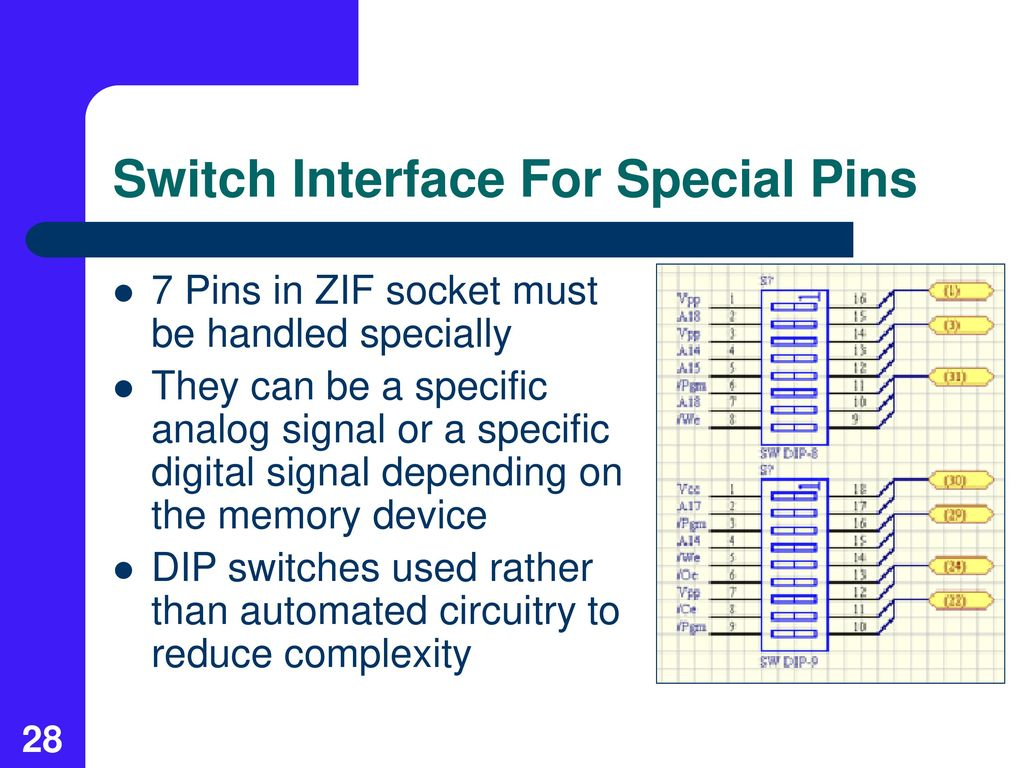 Fpga Based E Eprom Programmer Ppt Download Hardwareblockdiagramjpg Switch Interface For Special Pins