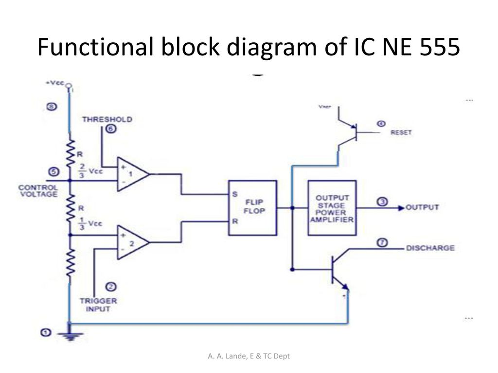 Analog Circuits A Lande E Tc Dept Ppt Download Negative Voltage Generator Circuit Diagram Using Ic 555 Functional Block Of Ne