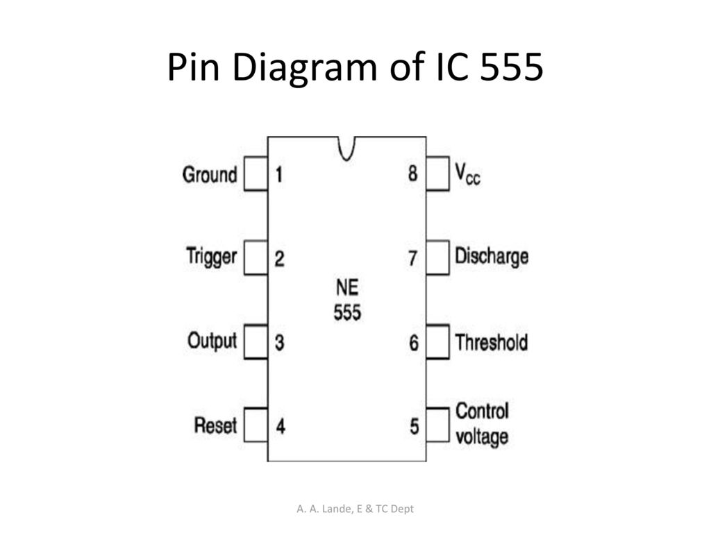 Analog Circuits A Lande E Tc Dept Ppt Download Negative Voltage Generator Circuit Diagram Using Ic 555 70 Pin Of