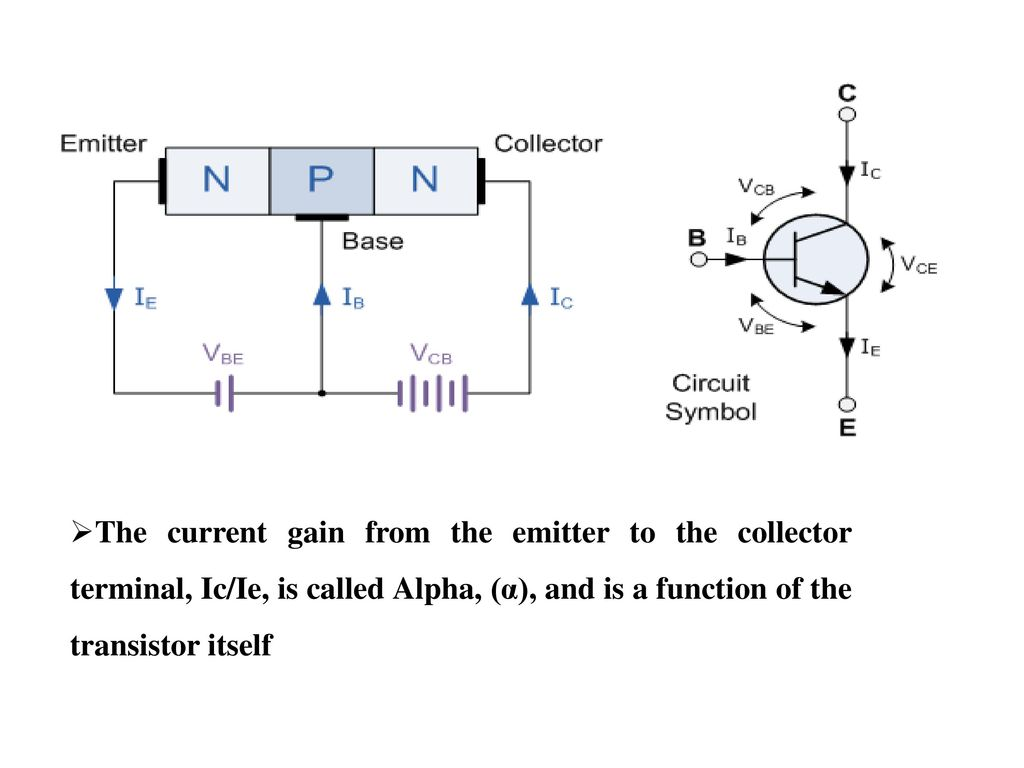 Hidden Active Cell Phone Detector Ppt Download Amplifier Integrated Circuit Lm358 Dual Op Amp Circuits Diagram Lab 14 The Current Gain From Emitter To Collector Terminal Ic Ie Is Called Alpha And A Function Of Transistor Itself