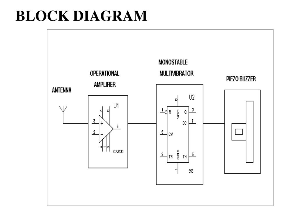 Hidden Active Cell Phone Detector Ppt Download Amplifier Integrated Circuit Lm358 Dual Op Amp Circuits Diagram Lab 6 Block