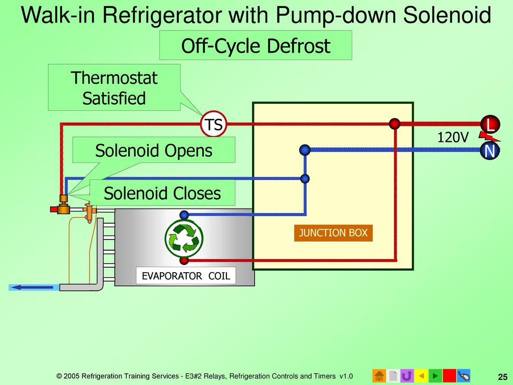 walk-in refrigerator with pump-down solenoid refrigerating cycle