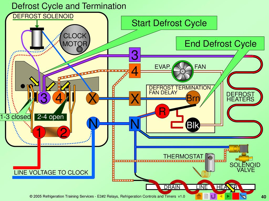 3 Wire Defrost Termination Switch Wiring Diagram Cycle E3 Hvacr Controls And Devices Ppt Download
