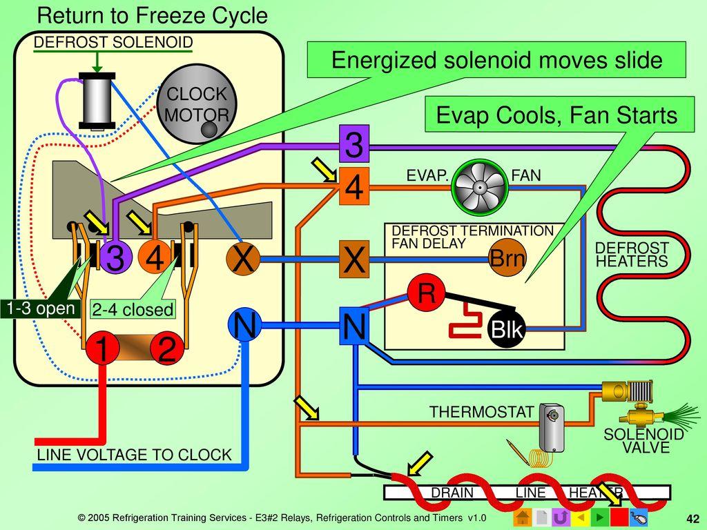3 Wire Defrost Termination Switch Wiring Diagram defrost ...  L Wiring Diagram on