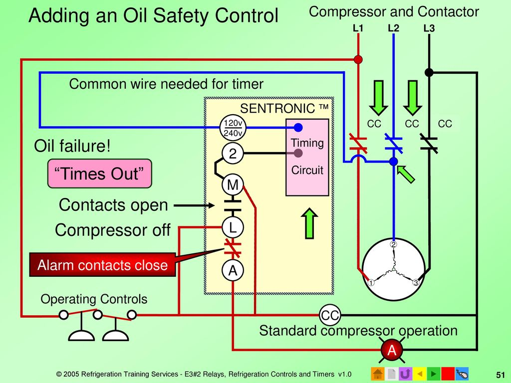 E3 Hvacr Controls And Devices Ppt Download Pictorial Wiring Diagram Adding An Oil Safety Control