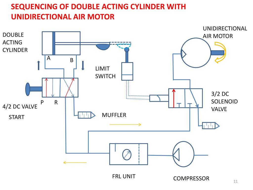 sequencing of double acting cylinder with unidirectional air motor