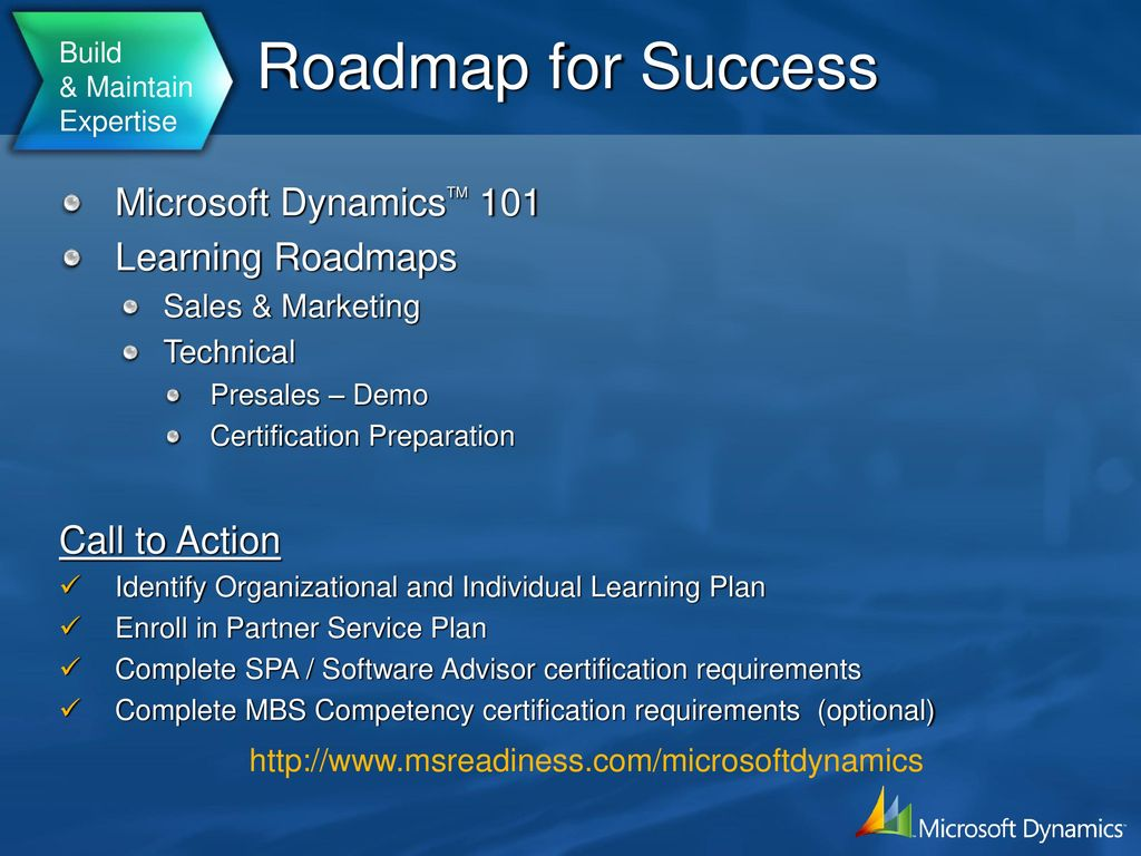Your Roadmap For Success Ppt Download