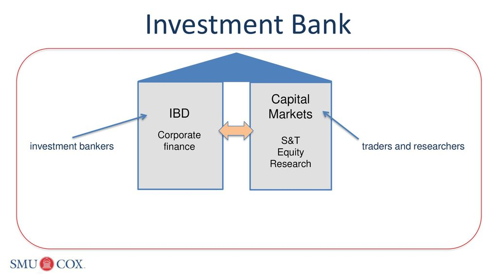 SMU Finance Club Cox School of Business  - ppt download