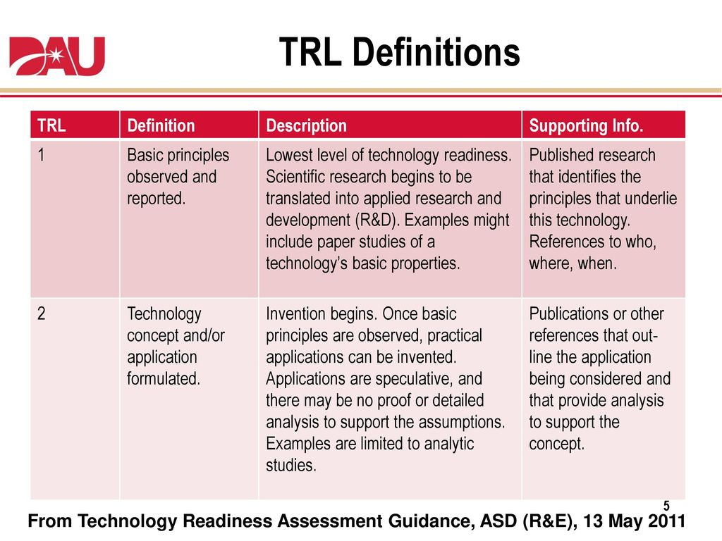 Technology Readiness Assessment Tra Ppt Download