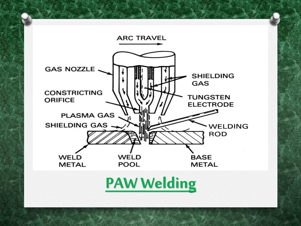 Plasma Arc Welding Paw Ppt Download