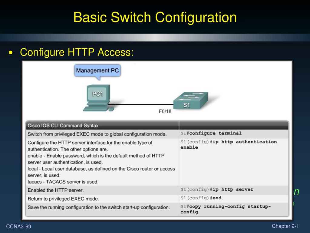 Enable Http Server Cisco Switch