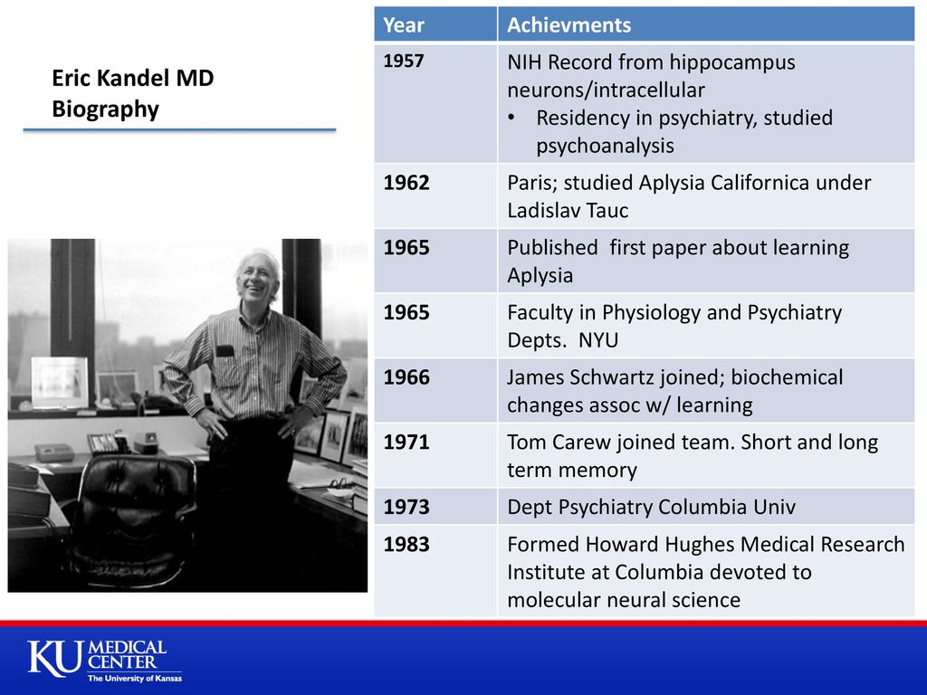History of Neurology Eric Kandel MD 1929-Present May 22, ppt