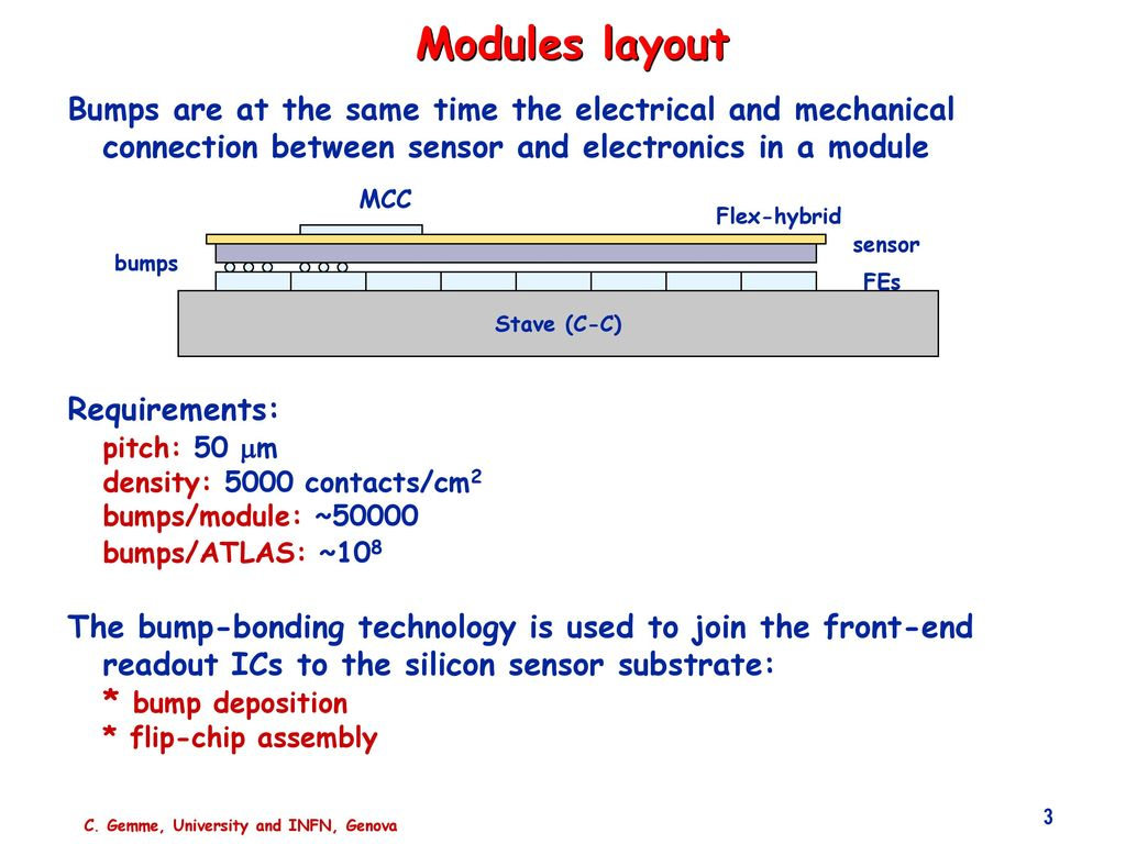 Study Of Indium Bumps For The Atlas Pixel Detector Ppt Download Layout Wiring Diagram Modules Are At Same Time Electrical And Mechanical Connection Between Sensor